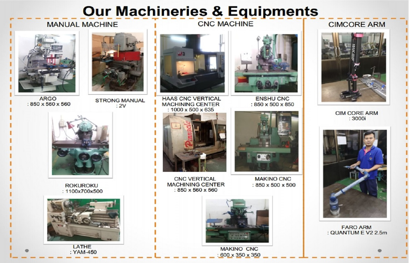 our machineriesre10263